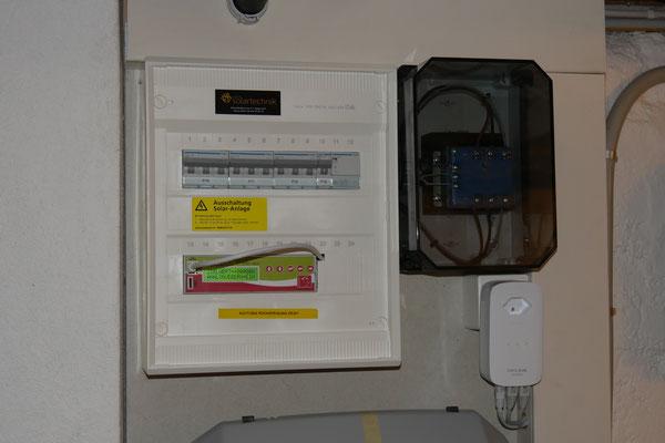 Smartfox Einrichtung im Tableau integriert, zur individuellen Steuerung von Verbrauchern.