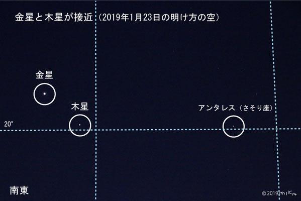 金星と木星が並ぶ(2019年1月23日5時半ごろ)