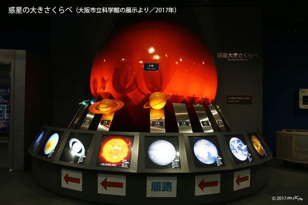 惑星の大きさくらべ(写真は大阪市立科学館の展示より/2017年)