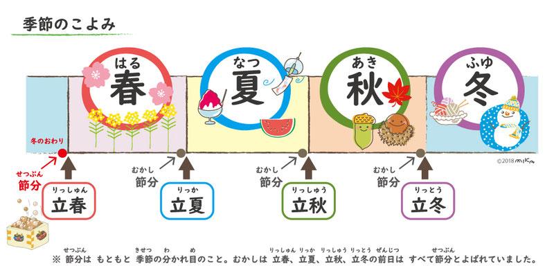 季節のこよみ(節分と立春のイラスト)①