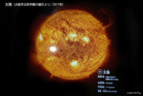 太陽(写真は大阪市立科学館の展示より/2017年)
