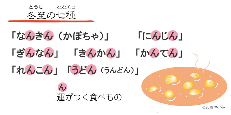 冬至の七種
