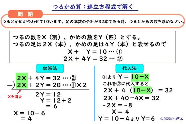 連立方程式で解くつるかめ算
