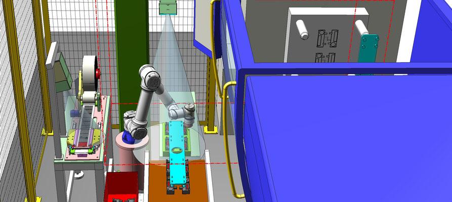 protezioni perimetrali, sensori di visione, scanner di visione