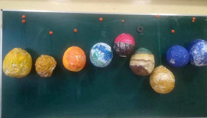 Saulės sistemos planetos nuo esančios arčiausiai Saulės.