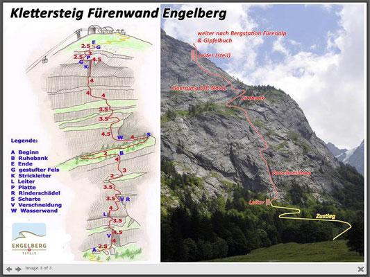 Klettersteig Fürenwand : Ks fürenwand ow heinz gueller.ch