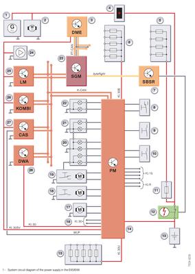 e65, e66 & e68 wiring diagrams - free pdf's  bmw service documentation & wiring diagram