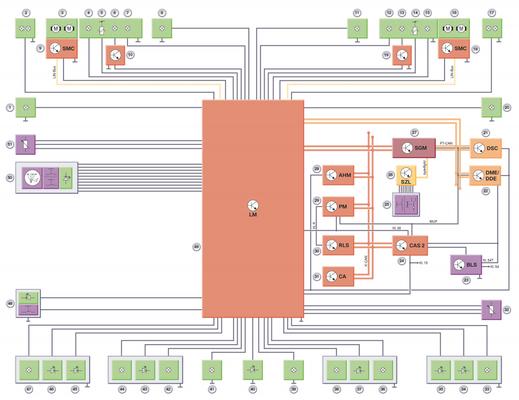 E65, E66 & E68 Wiring Diagrams - Free PDF's | Wiring Schematics E65 Bmw |  | BMW Service Documentation & Wiring Diagram