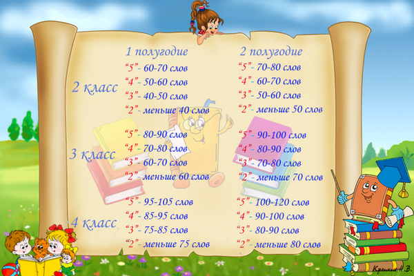 Техника чтения для учащихся начальной школы