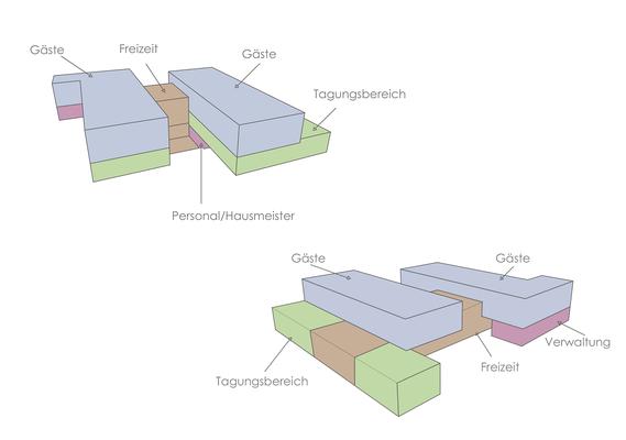 Machbarkeitsstudie Haus Venusberg e.V. in Bonn, Ansichten der Baukörper mit Funktionsverteilung