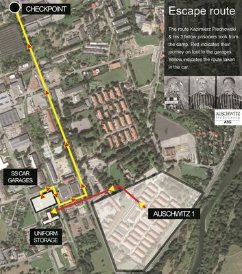 La ruta que tomaron Kazimierz Piechowski y sus tres compañeros. El rojo indica su recorrido que hicieron a pie hasta los garajes. El amarillo indica la ruta tomada con el vehículo.