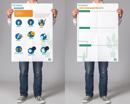 """Conception illustrations et mise en page d'outils créatifs utilisés au cours d'un séminaire de """"Design Thinking"""", format A2, Grt Gaz (Bois Colombes)."""
