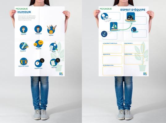 """Illustrations et mise en page d'outils créatifs utilisés au cours d'un séminaire de """"Design Thinking"""", format A2, Grt Gaz (Bois Colombes)."""