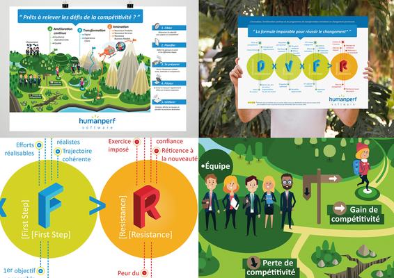 Poster 1 et 2, détails, Humanperf Software (Lille).
