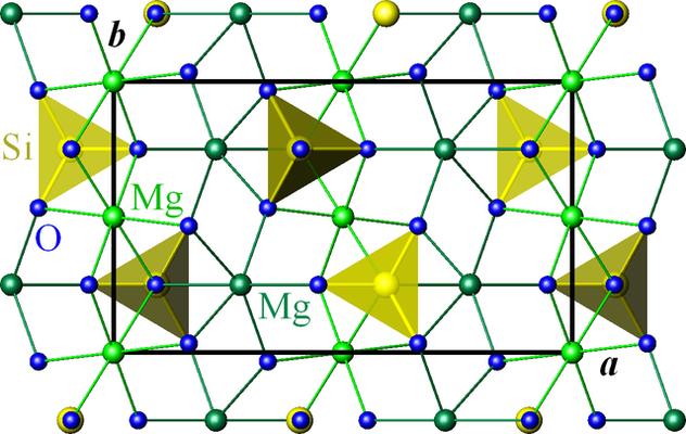 Structure atomique de l'olivine (minéral constituant la péridotite). Source : wikipédia.