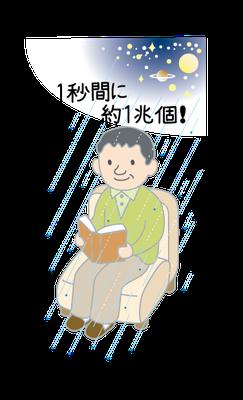 【雑誌/2015】会員誌「スカパー!」記事イラスト