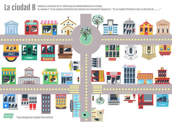 Mapa Ciudad Para Niños.Trimino En Formato A3 Clase De Ele Material Para La