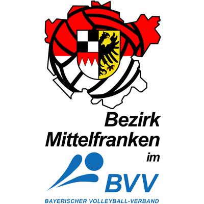 Volleyball Bezirk Mittelfranken