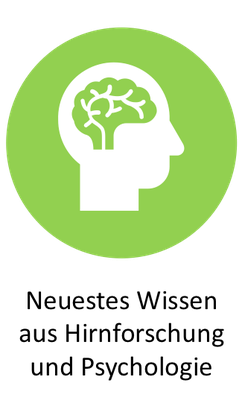 Neuestes Wissen aus Hirnforschung und Psychologie