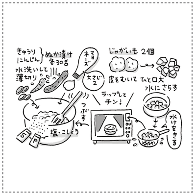 イラスト レシピ・料理