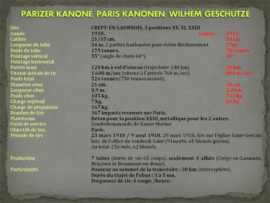 Carte d'identité du Parizer Kanone