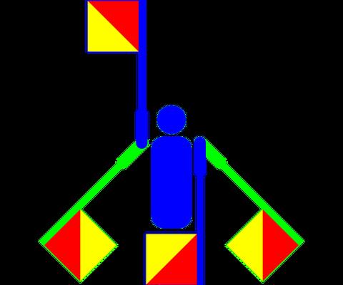 Die dem Anti-Atomtod-Zeichen zugrundeliegenden Signale des Winkeralphabets (Quelle: Wikipedia; Urheber: Denelson83)