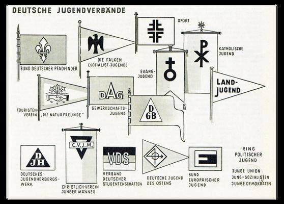 Die DJO als selbstverständlicher Bestandteil der westdeutschen Jugendorganisationen, schematische Darstellung ihrer Fahnen, 1950er Jahre