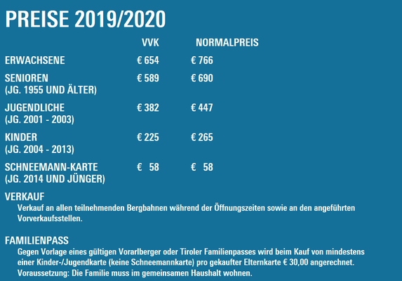Saisonkarten Ländle-Card Winter 2019-2020