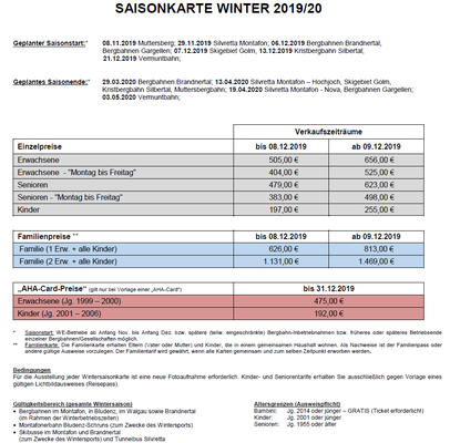 Saisonkarte Montafon-Brandnertal Winter 2019-2020