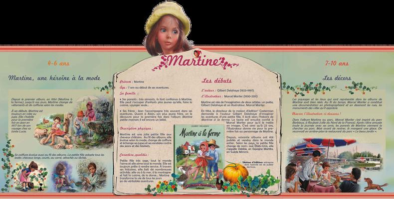 """visuel du module pédagogique """"Martine"""", partie haute avec personnage découpé"""