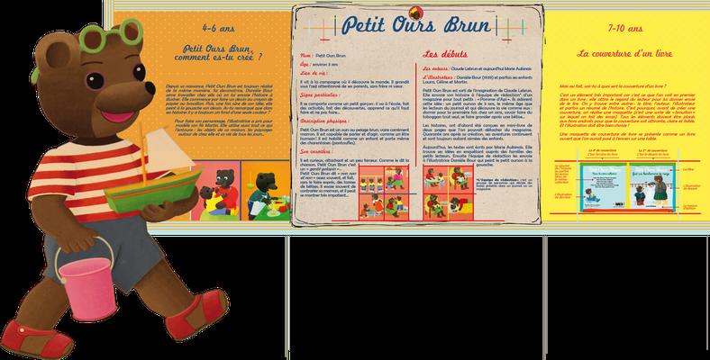 """visuel du module pédagogique """"Petit Ours Brun"""", partie haute avec personnage découpé"""