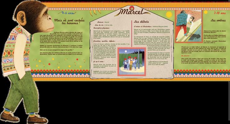 """visuel du module pédagogique """"Marcel"""", partie haute avec personnage découpé"""