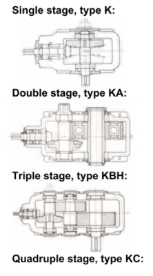 Despiece moto-reductor RRR