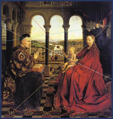 Jan van Eyck (1935). De Madonna van kanselier Rolin. Publiek domein, via Wikimedia Commons. Ingetekend de grote driehoek langs de haarrand van kanselier Rolin.