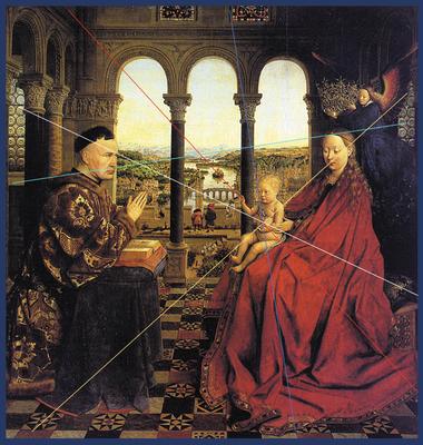 Jan van Eyck (1935). De Madonna van kanselier Rolin. Publiek domein, via Wikimedia Commons. Ingetekend 'bij de neus genomen'.