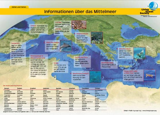 Skipper's Guide Mittelmeer