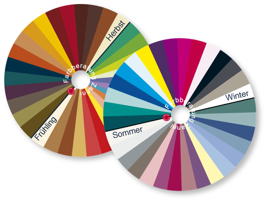 Farbscheiben nach Kundenwunsch