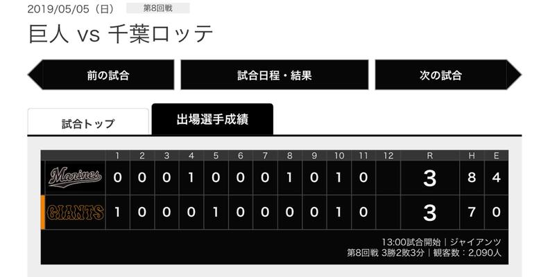 2019/05/05 巨人 vs ロッテ