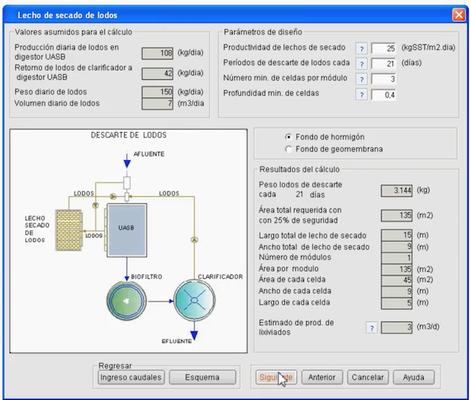 Plantas depuradoras UASB - Software