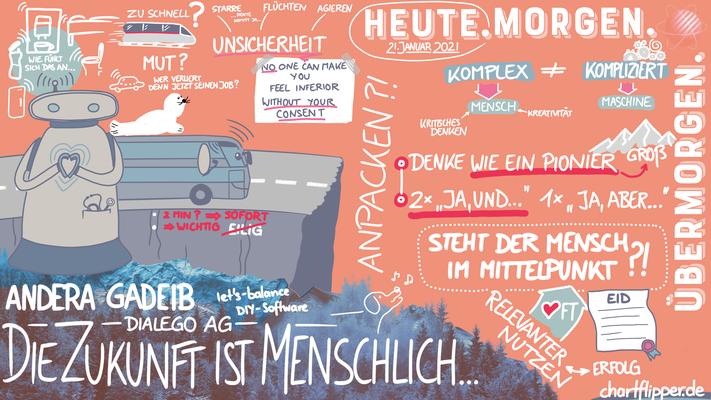 Graphic Recording Digital - Die Zukunft ist Menschlich - Andrea Gadeib - Dialego AG