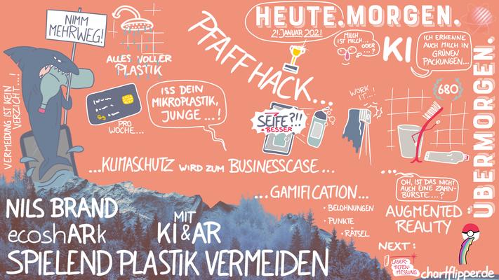 Graphic Recording Digital- Spielend Plastik vermeiden - ecoshARk - Nils Brand