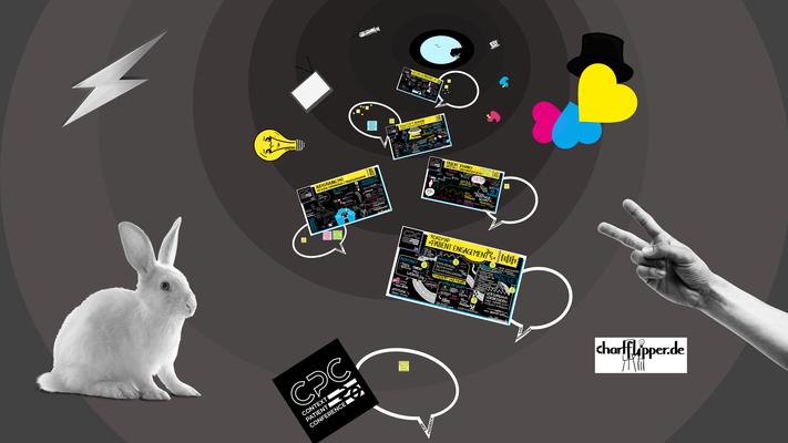 Remote können Digital Graphic Recording nicht nur eingeblendet, sondern auch interaktiv eingebunden werden - z.B. als interaktive Galerie mit Diskussions- und Feedbackmöglichkeit.