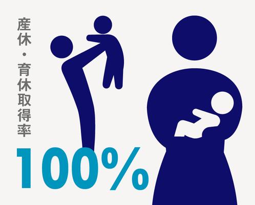男女社員ともに、安心して休業し、できるだけ、子育てしながらでも長く働けるように環境を整えていきます。