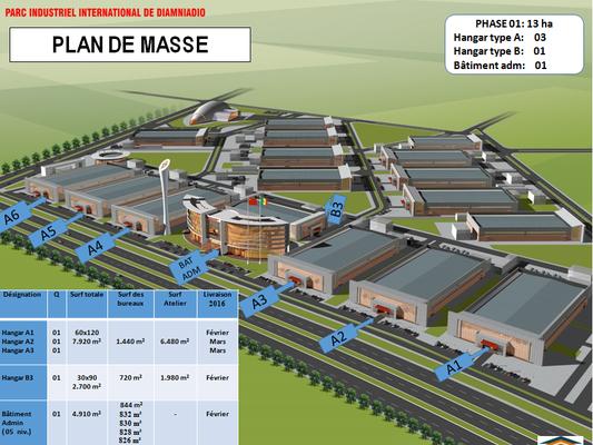 parc industriel intégré de Diamniadio, zone économique spéciale (ZES) entre Île Maurice et le Sénégal, partenariat économique entre le Sénégal et l'île Maurice