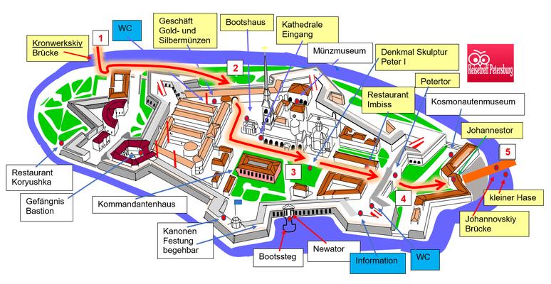 Schema Tour duch die Festungsanlage der Peter und Paul Festung