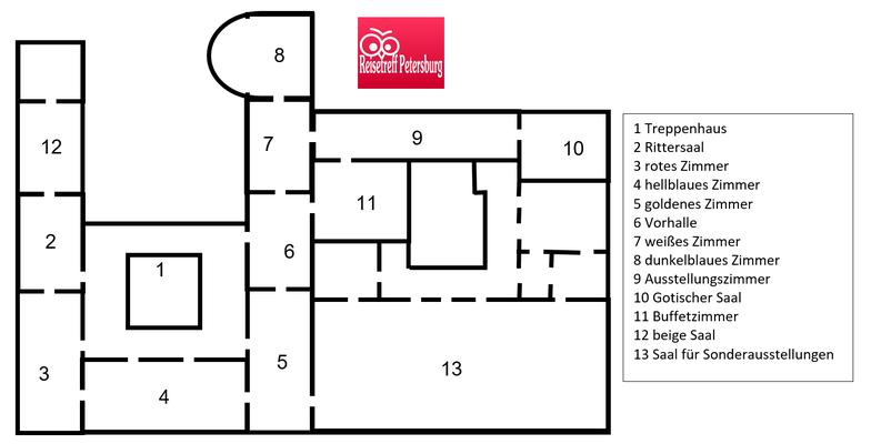 Schema der 1. Etage im Faberge Museum