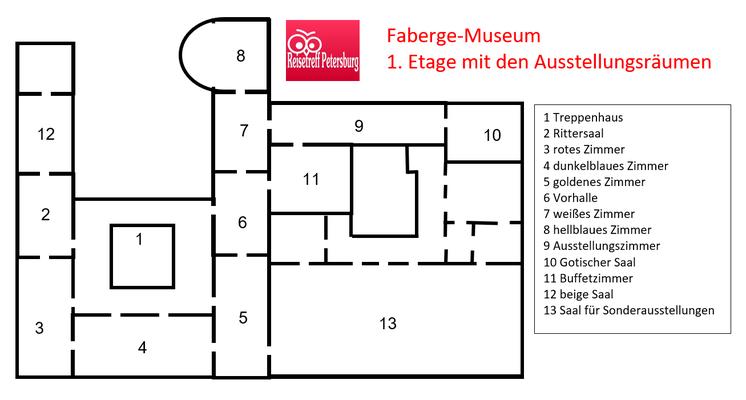 Schema Faberge Museum 1. Etage