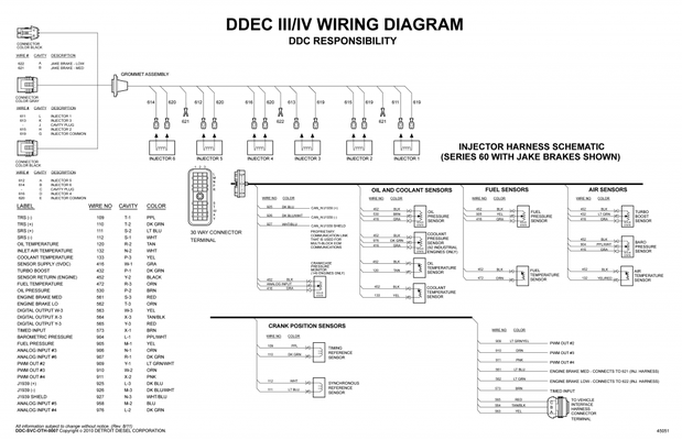[EQHS_1162]  Detroit Diesel Engines Service Repair Manuals - Free Download pdf. ewd,  manuals | Detroit Diesel Series 50 Wiring Diagram |  | Avia Trucks repair & service manuals
