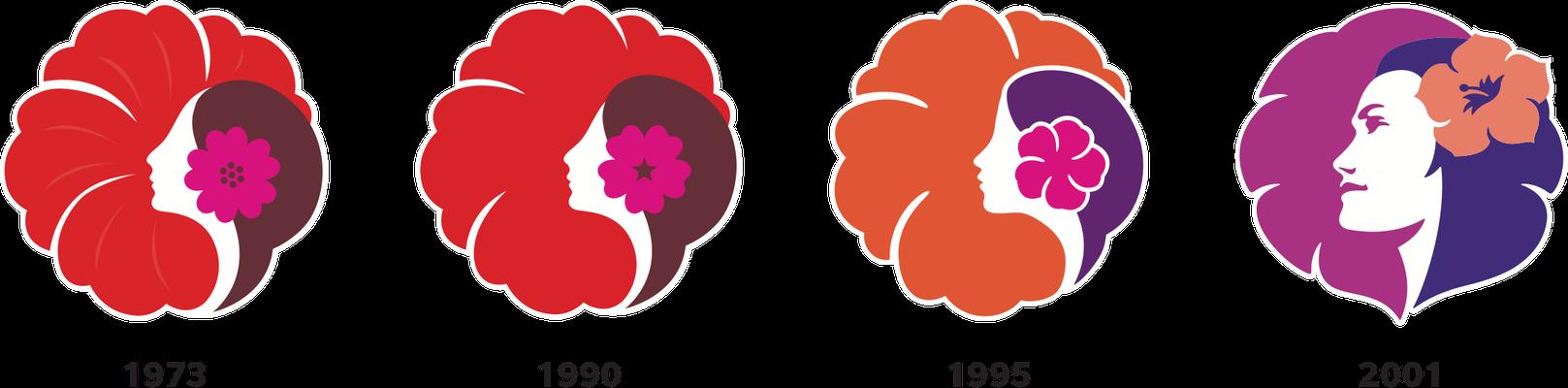 Evolution des Logos/Hawaiian Airlines