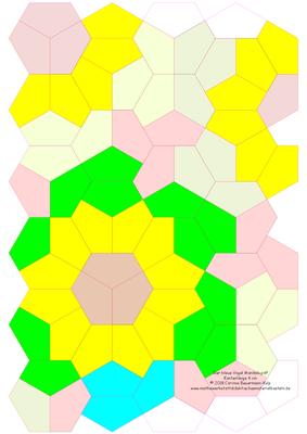 Es ist immer die gleiche Form. Ein Pentagon. Aus drei Pentagons kann ich ein Hexagon legen.